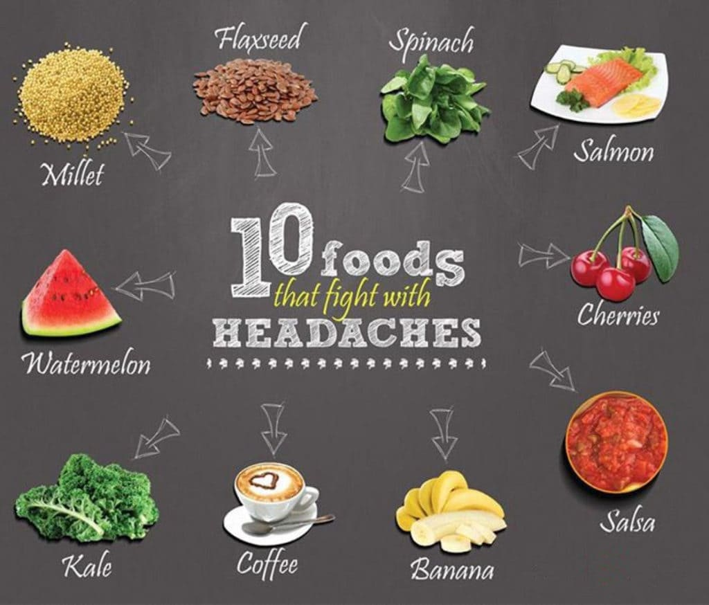 migraine headaches | 10 foods that fight with headaches